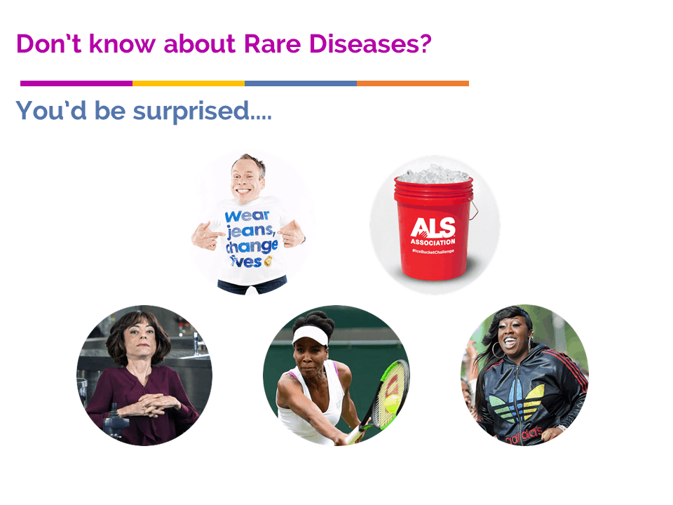 Cambridge Rare Disease Network - RAREfest20 | RAREsolutions competition 1