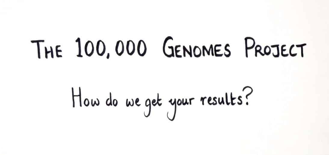Cambridge Rare Disease Network - RAREfest | Film - 100,000 Genomes Project How we get Results 1